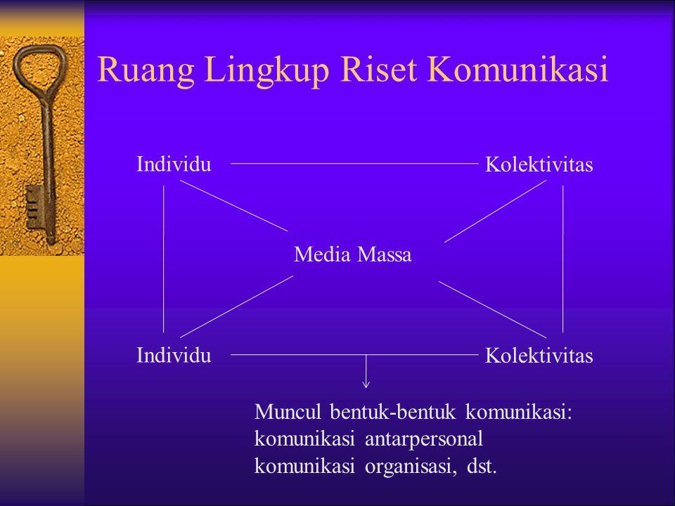 RUANG LINGKUP RISET KOMUNIKASI  Studi komunikator (who)  Studi pesan (says what)  Studi media (in which channel)  Studi khalayak (to whom)  Studi
