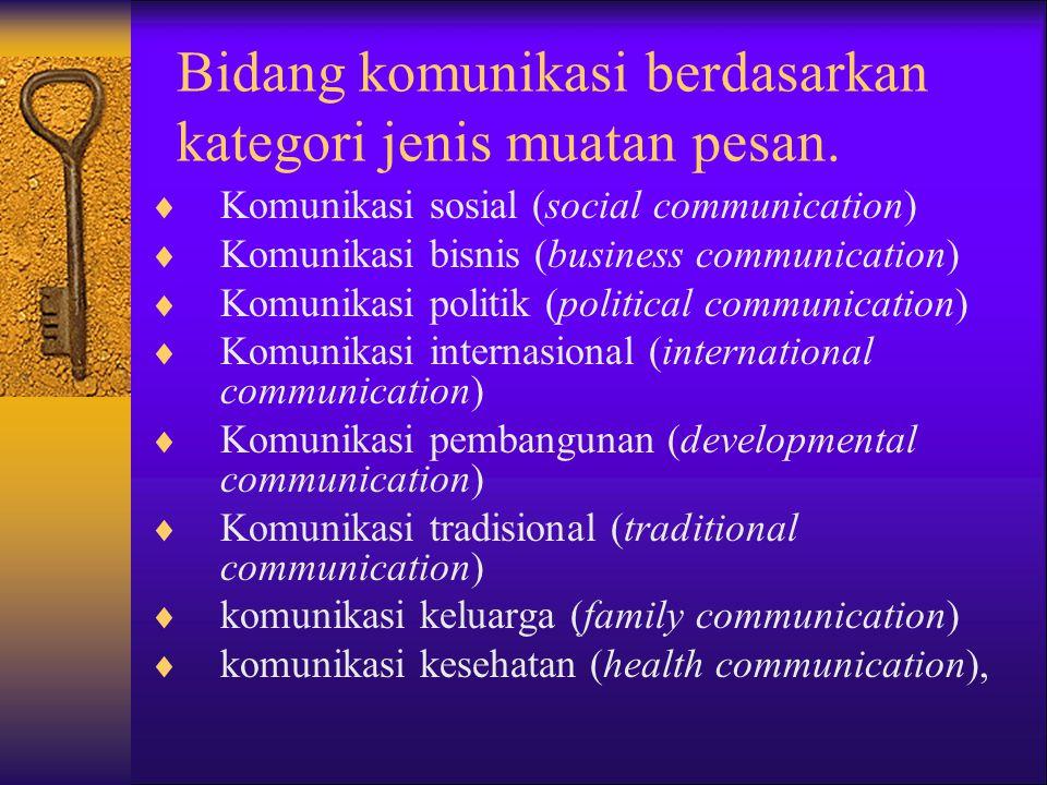 Kajian Konteks Komunikasi  Komunikasi Intrapribadi  Komunikasi antarpribadi  Komunikasi kelompok  Komunikasi publik  Komunikasi organisasi  Komu