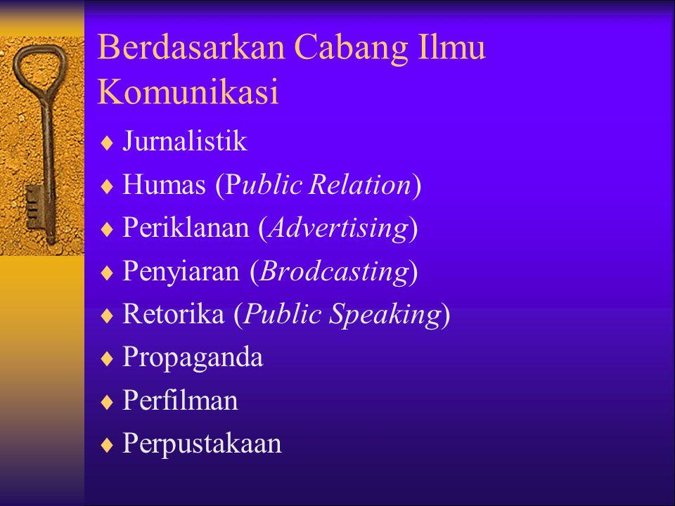 Bidang komunikasi berdasarkan kategori jenis muatan pesan.  Komunikasi sosial (social communication)  Komunikasi bisnis (business communication)  K