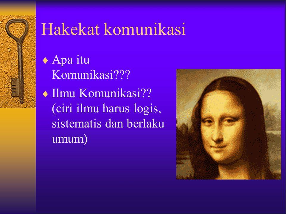 HAKEKAT DAN RUANG LINGKUP PENELITIAN KOMUNIKASI YASIR, M.Si NIP. 19781119 200501 1 002 Kontak: HP 08126894456 E-mail: yasirjufri@gmail.com/ yasirjm@ya