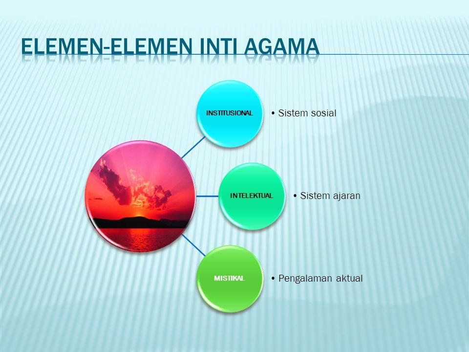 INSTITUSIONAL Sistem sosial INTELEKTUAL Sistem ajaran MISTIKAL Pengalaman aktual