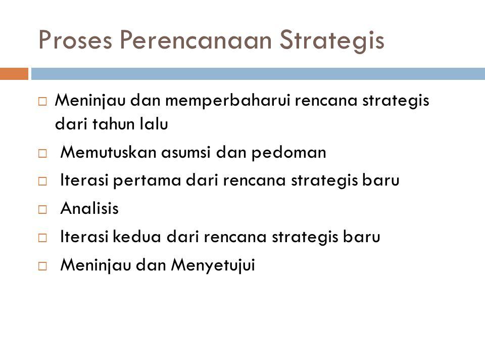 Proses Perencanaan Strategis  Meninjau dan memperbaharui rencana strategis dari tahun lalu  Memutuskan asumsi dan pedoman  Iterasi pertama dari ren