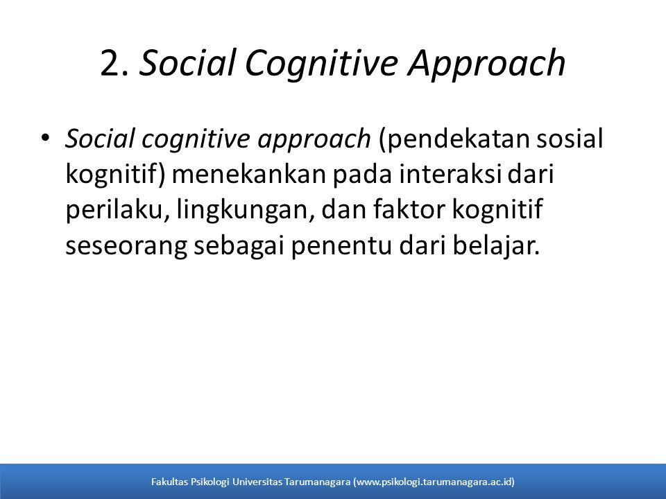 2. Social Cognitive Approach Social cognitive approach (pendekatan sosial kognitif) menekankan pada interaksi dari perilaku, lingkungan, dan faktor ko