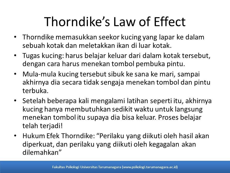 Thorndike's Law of Effect Thorndike memasukkan seekor kucing yang lapar ke dalam sebuah kotak dan meletakkan ikan di luar kotak.