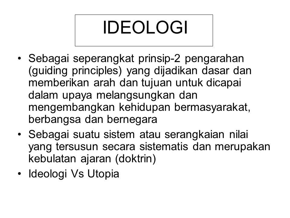 IDEOLOGI Sebagai seperangkat prinsip-2 pengarahan (guiding principles) yang dijadikan dasar dan memberikan arah dan tujuan untuk dicapai dalam upaya m