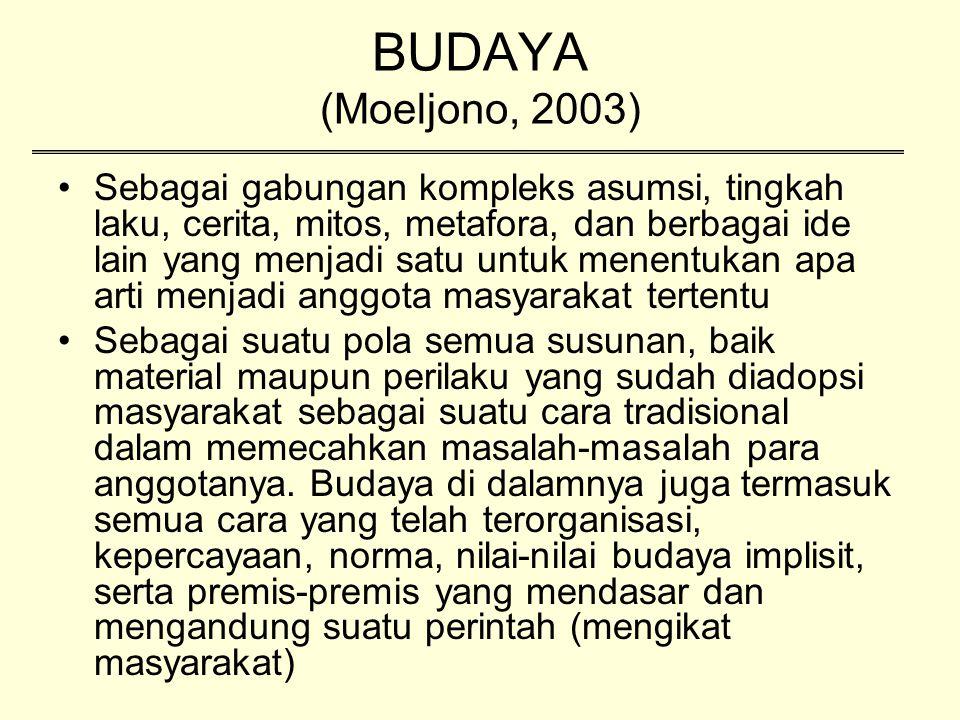 BUDAYA (Moeljono, 2003) Sebagai gabungan kompleks asumsi, tingkah laku, cerita, mitos, metafora, dan berbagai ide lain yang menjadi satu untuk menentu