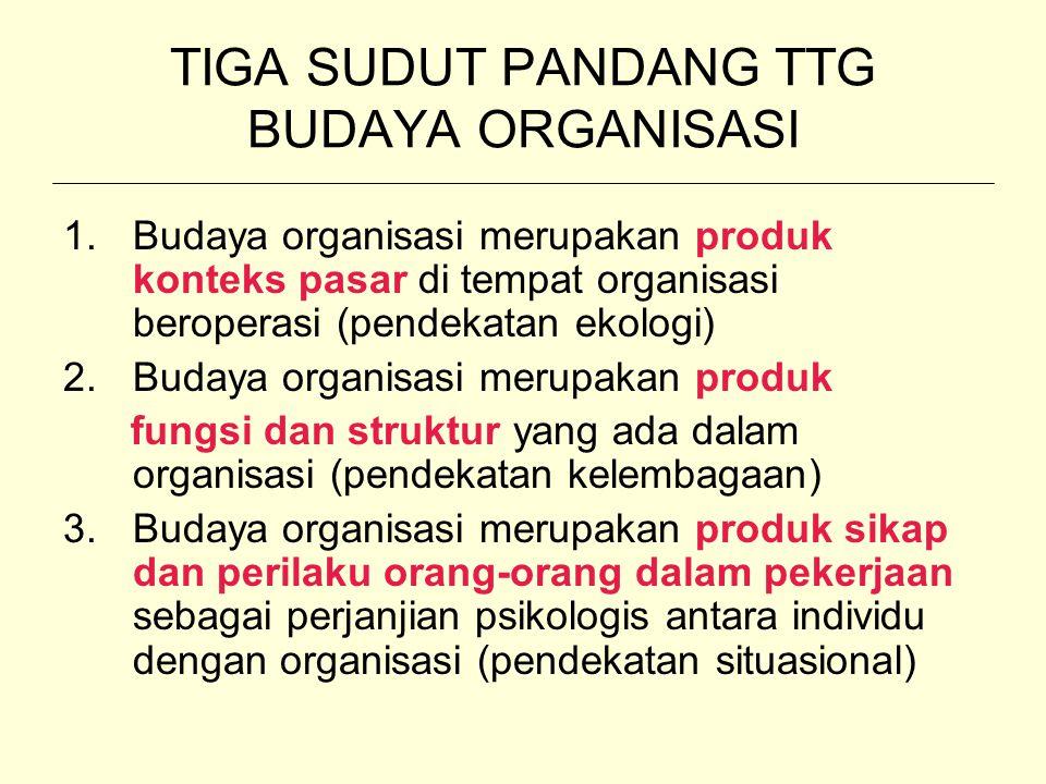 TIGA SUDUT PANDANG TTG BUDAYA ORGANISASI 1.Budaya organisasi merupakan produk konteks pasar di tempat organisasi beroperasi (pendekatan ekologi) 2.Bud