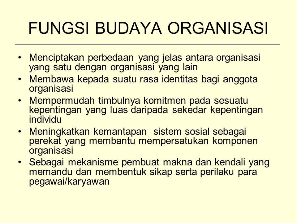 FUNGSI BUDAYA ORGANISASI Menciptakan perbedaan yang jelas antara organisasi yang satu dengan organisasi yang lain Membawa kepada suatu rasa identitas