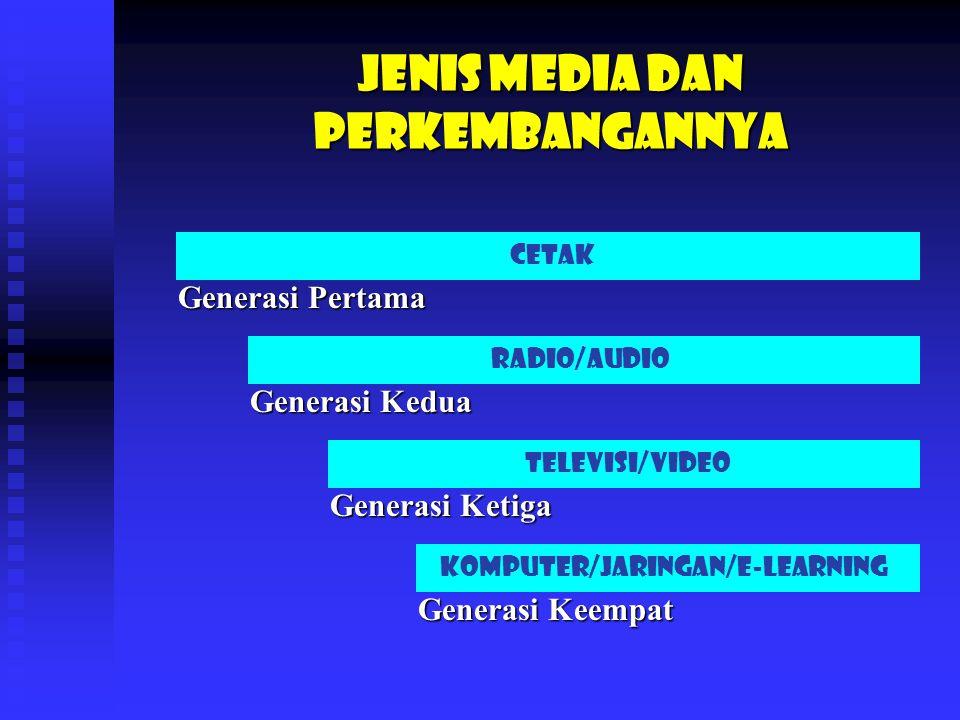 Jenis-jenis Media Pembelajaran JENIS&PLUS-MINUS-MEDIA.ppt JENIS&PLUS-MINUS-MEDIA.ppt