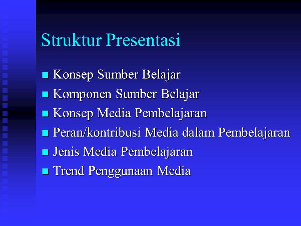 Struktur Presentasi Konsep Sumber Belajar Konsep Sumber Belajar Komponen Sumber Belajar Komponen Sumber Belajar Konsep Media Pembelajaran Konsep Media Pembelajaran Peran/kontribusi Media dalam Pembelajaran Peran/kontribusi Media dalam Pembelajaran Jenis Media Pembelajaran Jenis Media Pembelajaran Trend Penggunaan Media Trend Penggunaan Media