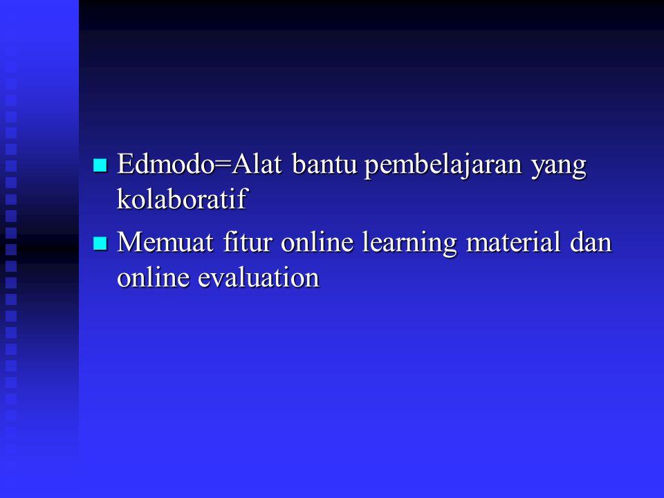 Salah satu Contoh : Edmodo Edmodo  Media sosial = facebook  kegiatan akademik Media pembelajaran/e-learning Media pembelajaran/e-learning Mudah dan