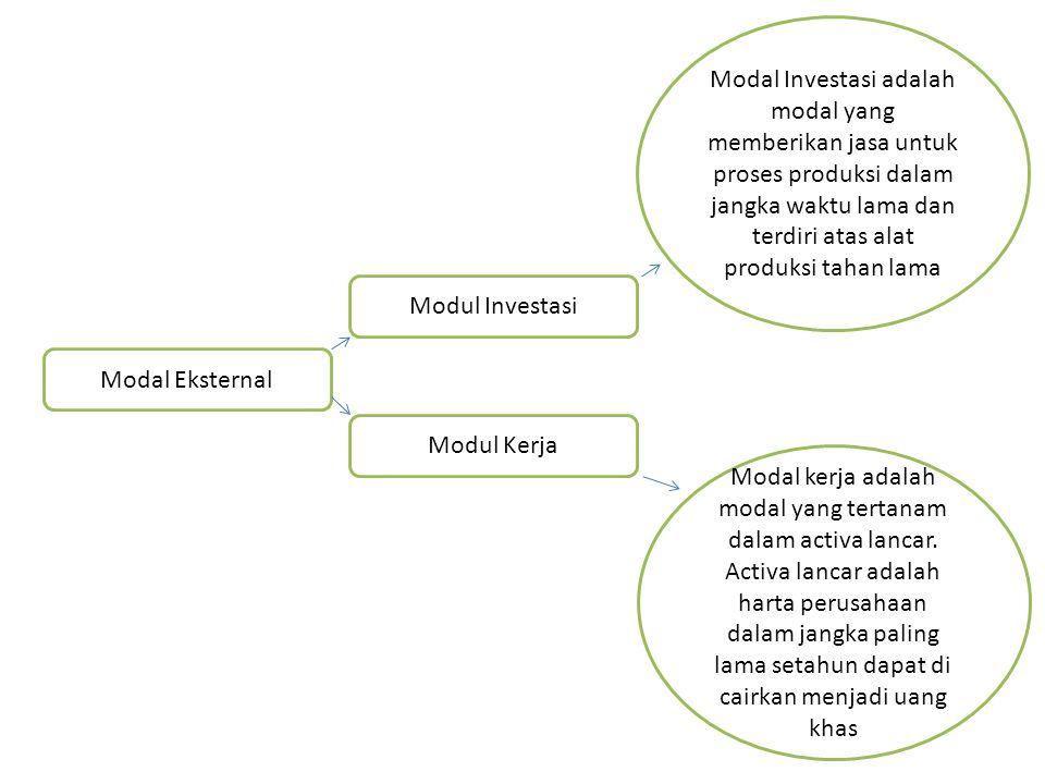 Modal Eksternal Modul Kerja Modul Investasi Modal Investasi adalah modal yang memberikan jasa untuk proses produksi dalam jangka waktu lama dan terdir