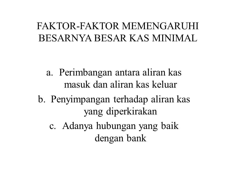 FAKTOR-FAKTOR MEMENGARUHI BESARNYA BESAR KAS MINIMAL a.Perimbangan antara aliran kas masuk dan aliran kas keluar b.Penyimpangan terhadap aliran kas ya