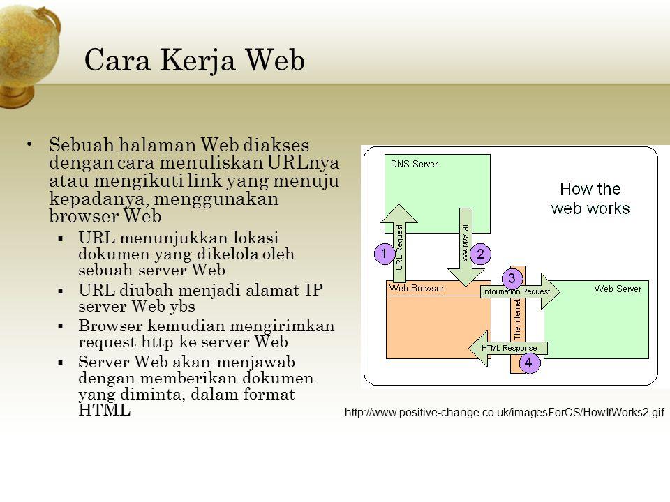 Cara Kerja Web Sebuah halaman Web diakses dengan cara menuliskan URLnya atau mengikuti link yang menuju kepadanya, menggunakan browser Web  URL menun