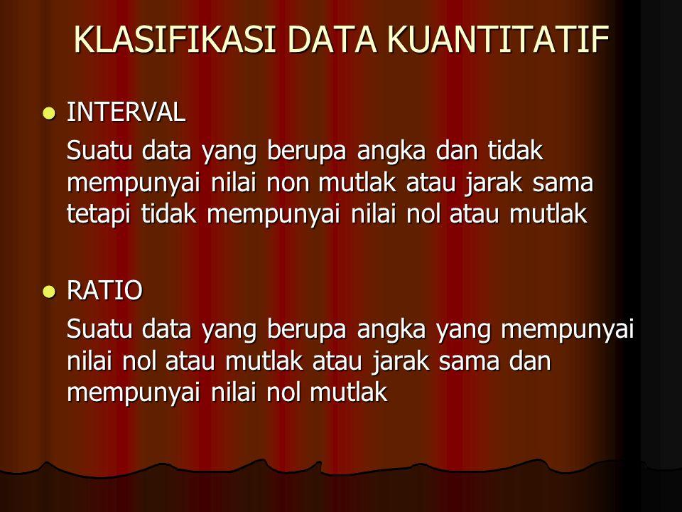 KLASIFIKASI DATA KUANTITATIF INTERVAL INTERVAL Suatu data yang berupa angka dan tidak mempunyai nilai non mutlak atau jarak sama tetapi tidak mempunya