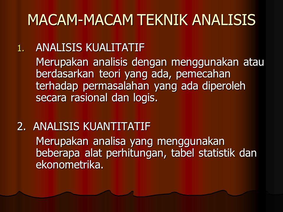MACAM-MACAM TEKNIK ANALISIS 1. ANALISIS KUALITATIF Merupakan analisis dengan menggunakan atau berdasarkan teori yang ada, pemecahan terhadap permasala