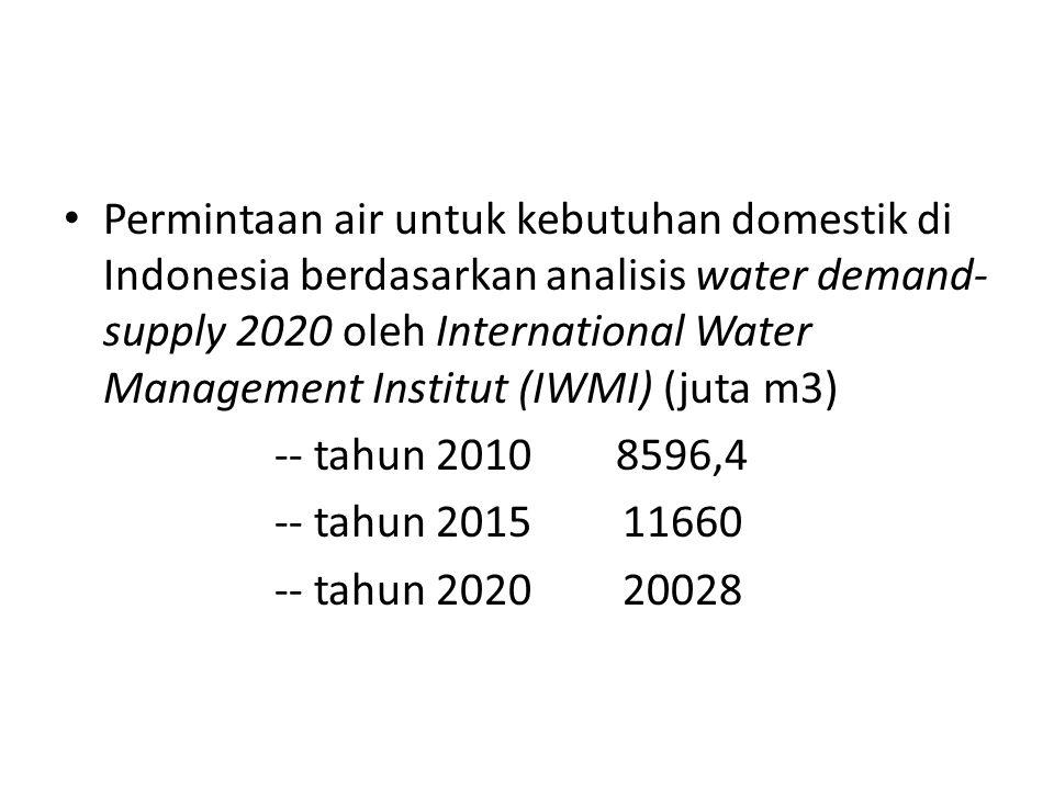 Permintaan air untuk kebutuhan domestik di Indonesia berdasarkan analisis water demand- supply 2020 oleh International Water Management Institut (IWMI