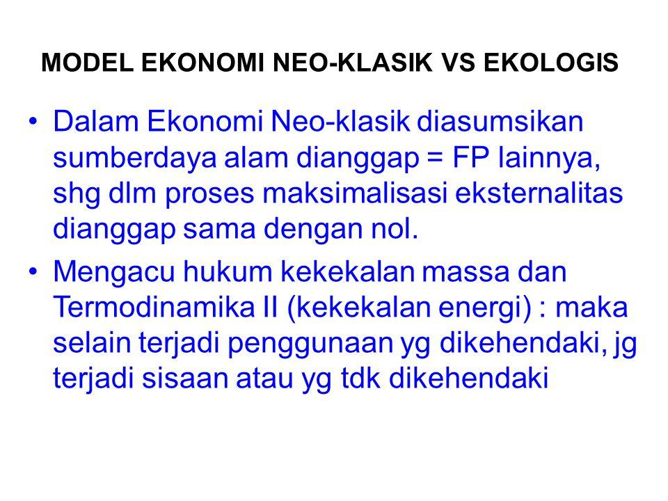 MODEL EKONOMI NEO-KLASIK VS EKOLOGIS Dalam Ekonomi Neo-klasik diasumsikan sumberdaya alam dianggap = FP lainnya, shg dlm proses maksimalisasi eksterna