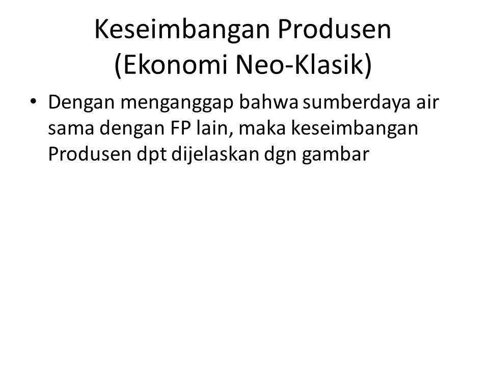 Keseimbangan Produsen (Ekonomi Neo-Klasik) Dengan menganggap bahwa sumberdaya air sama dengan FP lain, maka keseimbangan Produsen dpt dijelaskan dgn g