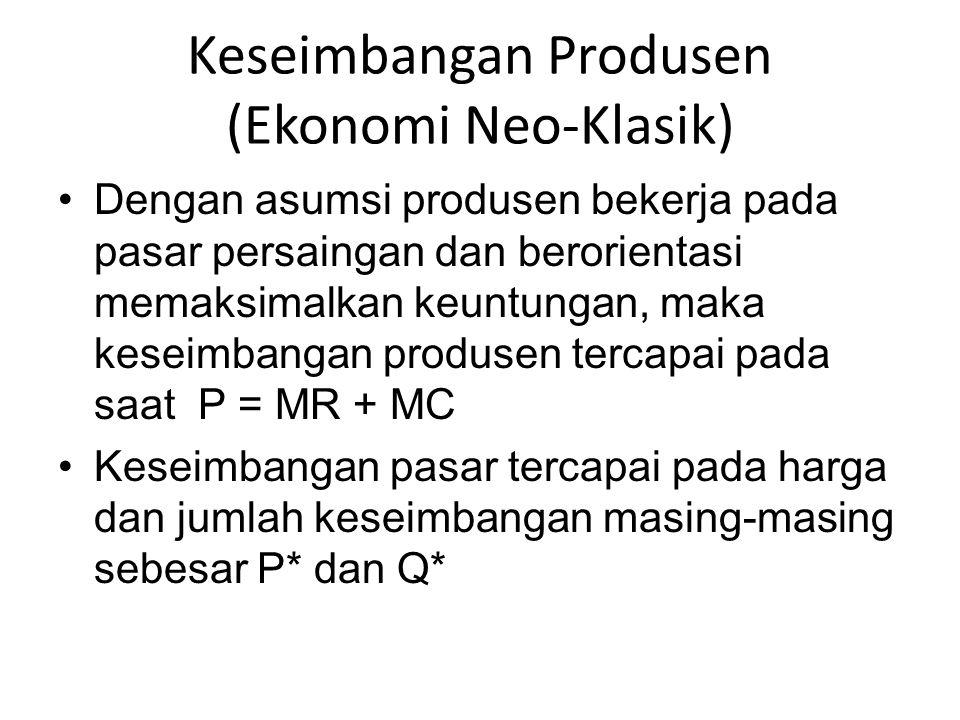 Dengan asumsi produsen bekerja pada pasar persaingan dan berorientasi memaksimalkan keuntungan, maka keseimbangan produsen tercapai pada saat P = MR +