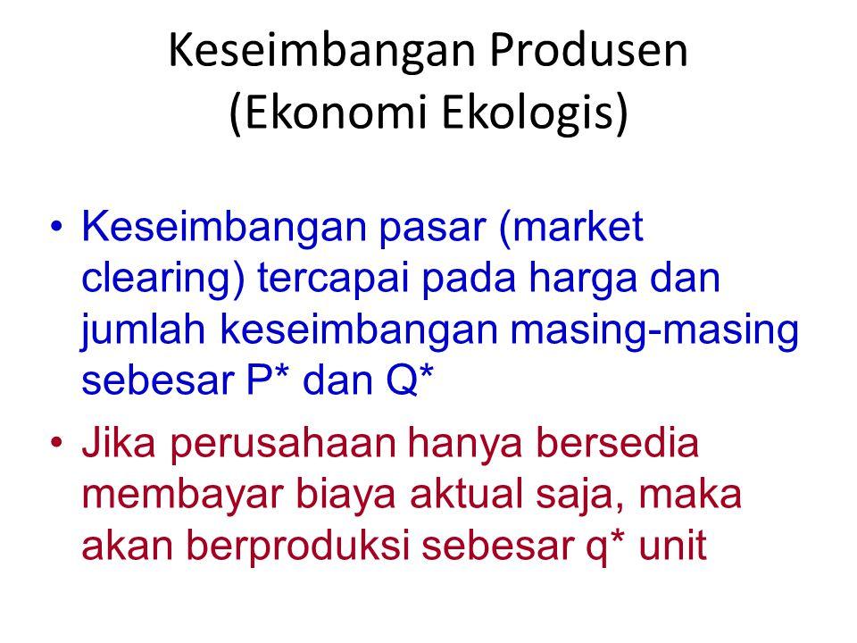 Keseimbangan pasar (market clearing) tercapai pada harga dan jumlah keseimbangan masing-masing sebesar P* dan Q* Jika perusahaan hanya bersedia membay
