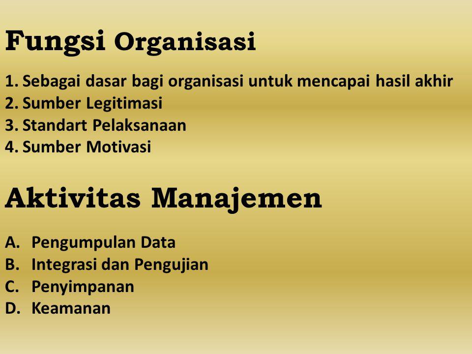Fungsi Organisasi 1.Sebagai dasar bagi organisasi untuk mencapai hasil akhir 2.Sumber Legitimasi 3.Standart Pelaksanaan 4.Sumber Motivasi Aktivitas Ma