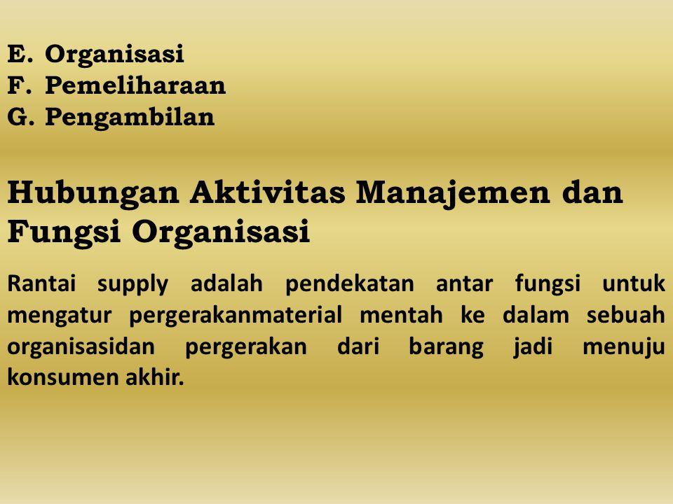 E.Organisasi F.Pemeliharaan G.Pengambilan Hubungan Aktivitas Manajemen dan Fungsi Organisasi Rantai supply adalah pendekatan antar fungsi untuk mengat