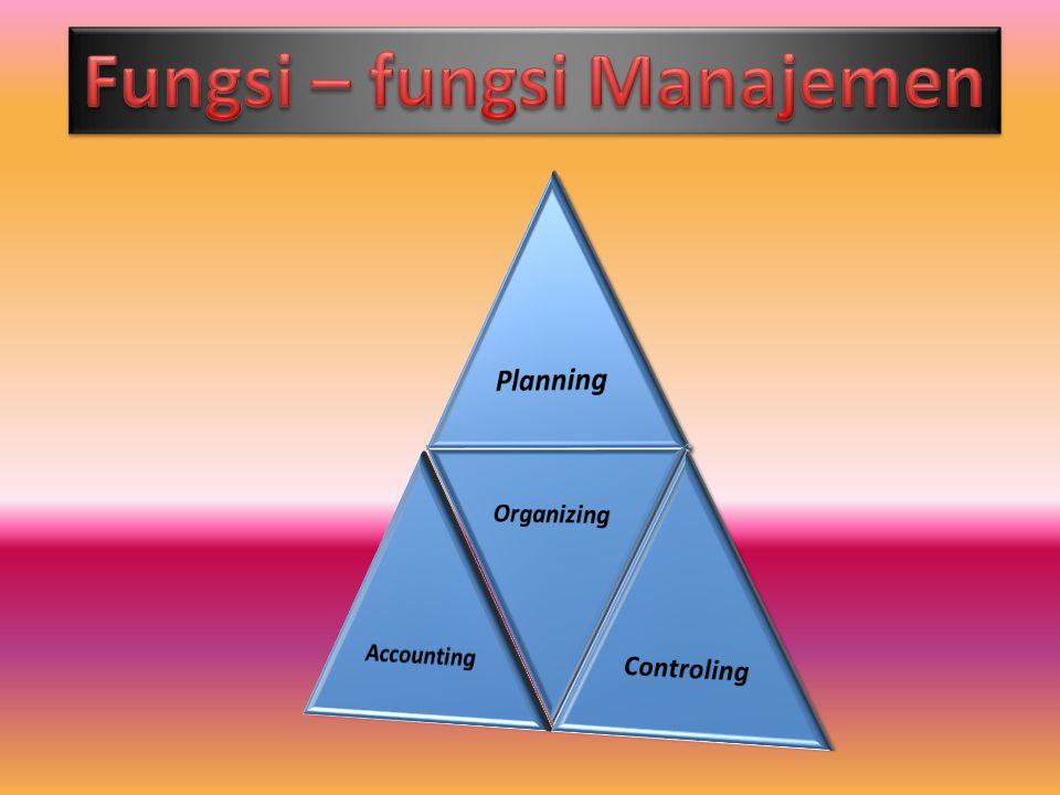 1.Planning ( Perencanaan ) Suatu hal yang berkaitan dengan perencanaan dalam organisasi diantaranya adalah rencana – rencana yang disusun oleh pengelola organisasi, seperti rencana kerja atau kegiatan.