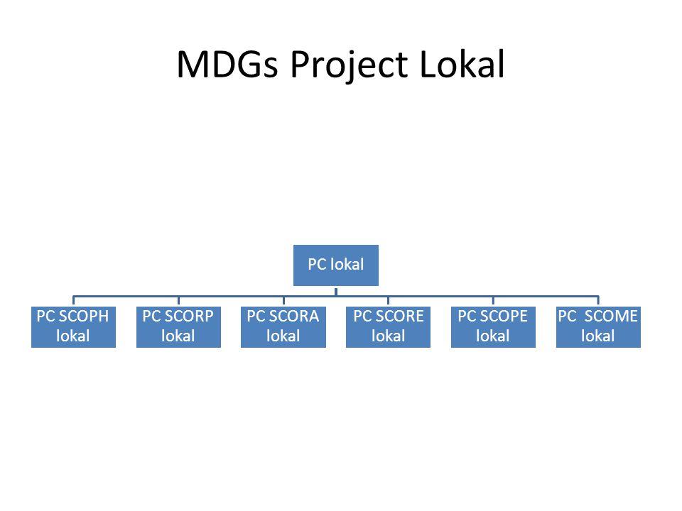 MDGs Project Lokal PC lokal PC SCOPH lokal PC SCORP lokal PC SCORA lokal PC SCORE lokal PC SCOPE lokal PC SCOME lokal