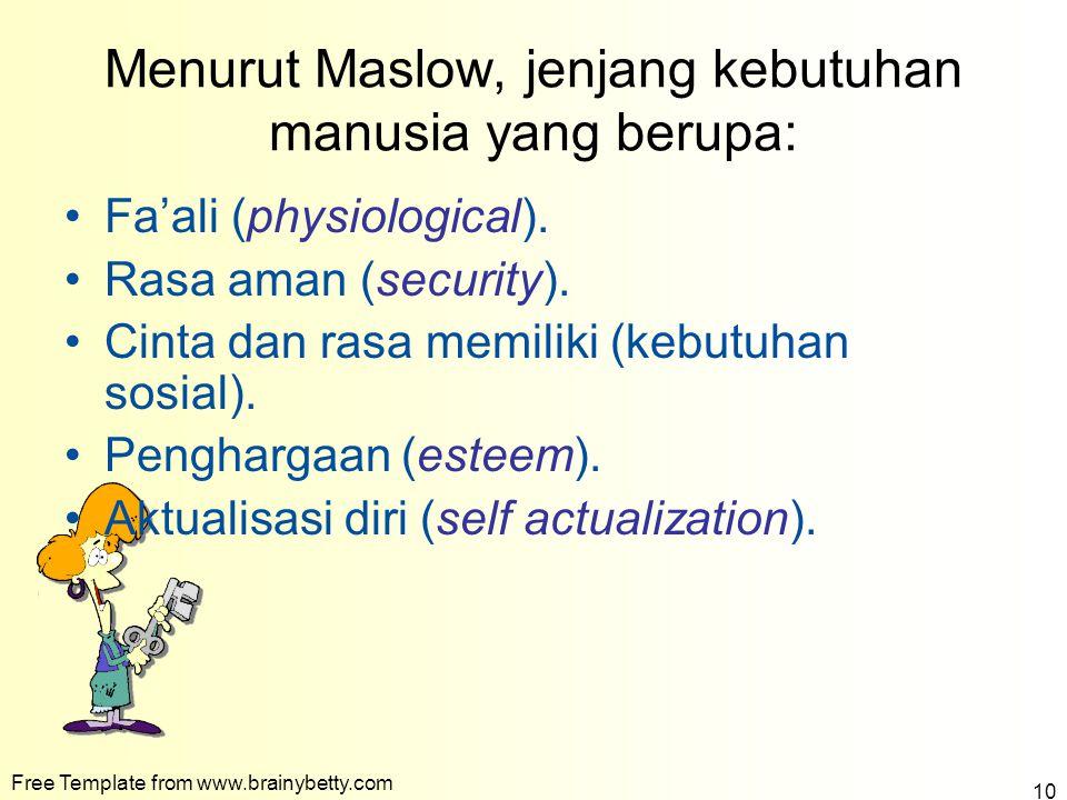 Menurut Maslow, jenjang kebutuhan manusia yang berupa: Fa'ali (physiological). Rasa aman (security). Cinta dan rasa memiliki (kebutuhan sosial). Pengh