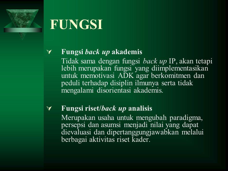 FUNGSI  Fungsi back up akademis Tidak sama dengan fungsi back up IP, akan tetapi lebih merupakan fungsi yang diimplementasikan untuk memotivasi ADK a