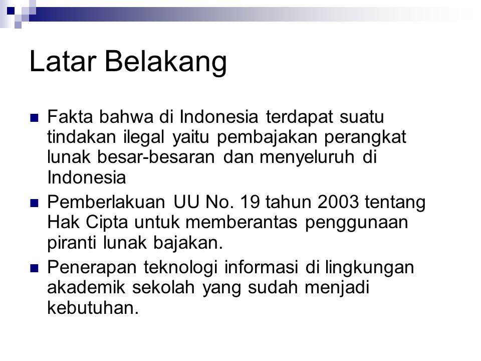 Latar Belakang Fakta bahwa di Indonesia terdapat suatu tindakan ilegal yaitu pembajakan perangkat lunak besar-besaran dan menyeluruh di Indonesia Pemb