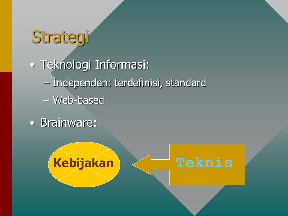 Strategi Teknologi Informasi:Teknologi Informasi: –Independen: terdefinisi, standard –Web-based Brainware:Brainware: Teknis Kebijakan