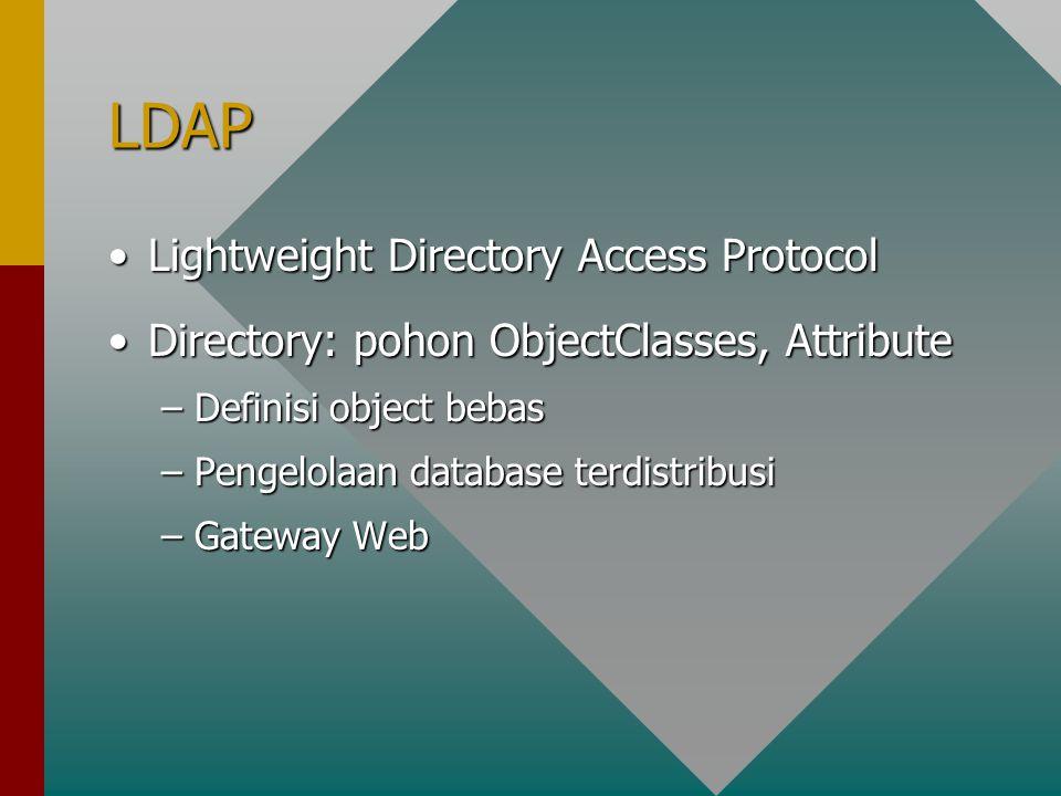 LDAP Lightweight Directory Access ProtocolLightweight Directory Access Protocol Directory: pohon ObjectClasses, AttributeDirectory: pohon ObjectClasses, Attribute –Definisi object bebas –Pengelolaan database terdistribusi –Gateway Web