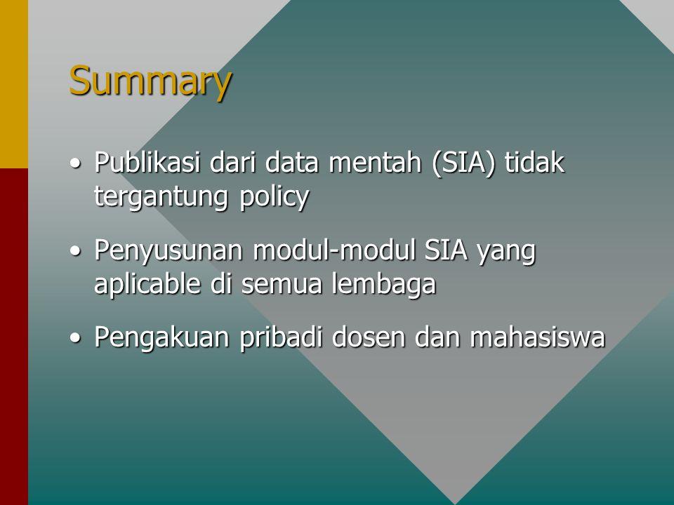 Summary Publikasi dari data mentah (SIA) tidak tergantung policyPublikasi dari data mentah (SIA) tidak tergantung policy Penyusunan modul-modul SIA yang aplicable di semua lembagaPenyusunan modul-modul SIA yang aplicable di semua lembaga Pengakuan pribadi dosen dan mahasiswaPengakuan pribadi dosen dan mahasiswa
