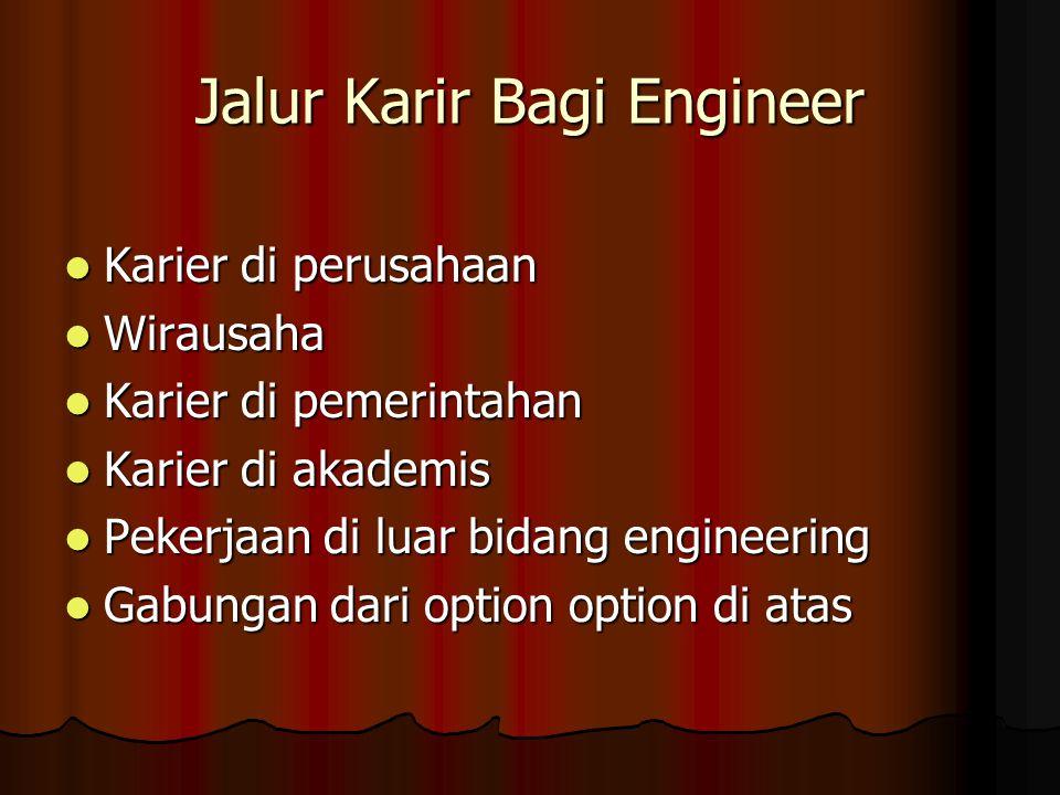 Jalur Karir Bagi Engineer Karier di perusahaan Karier di perusahaan Wirausaha Wirausaha Karier di pemerintahan Karier di pemerintahan Karier di akadem