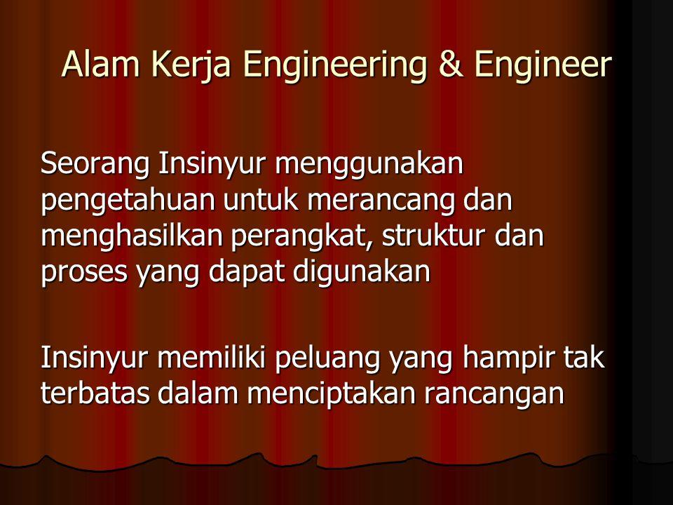 Alam Kerja Engineering & Engineer Seorang Insinyur menggunakan pengetahuan untuk merancang dan menghasilkan perangkat, struktur dan proses yang dapat