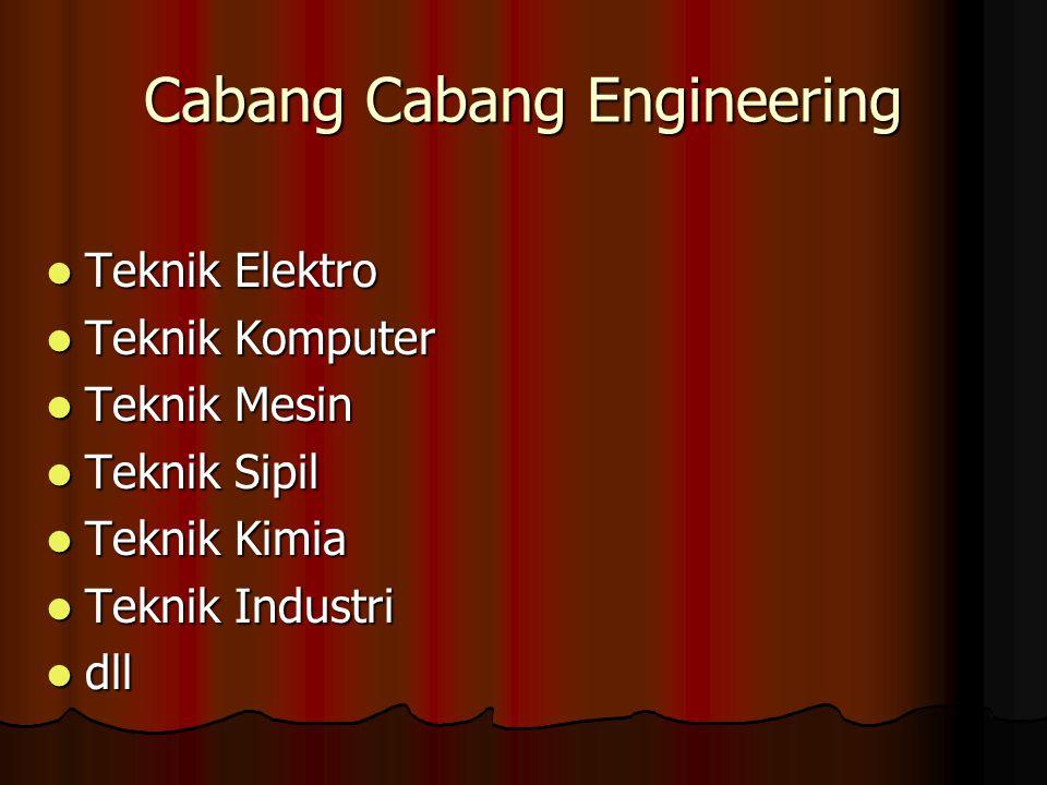 Cabang Cabang Engineering Teknik Elektro Teknik Elektro Teknik Komputer Teknik Komputer Teknik Mesin Teknik Mesin Teknik Sipil Teknik Sipil Teknik Kim