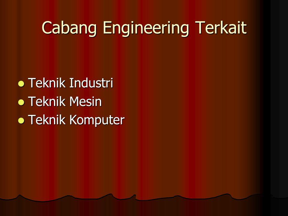 Cabang Engineering Terkait Teknik Industri Teknik Industri Teknik Mesin Teknik Mesin Teknik Komputer Teknik Komputer