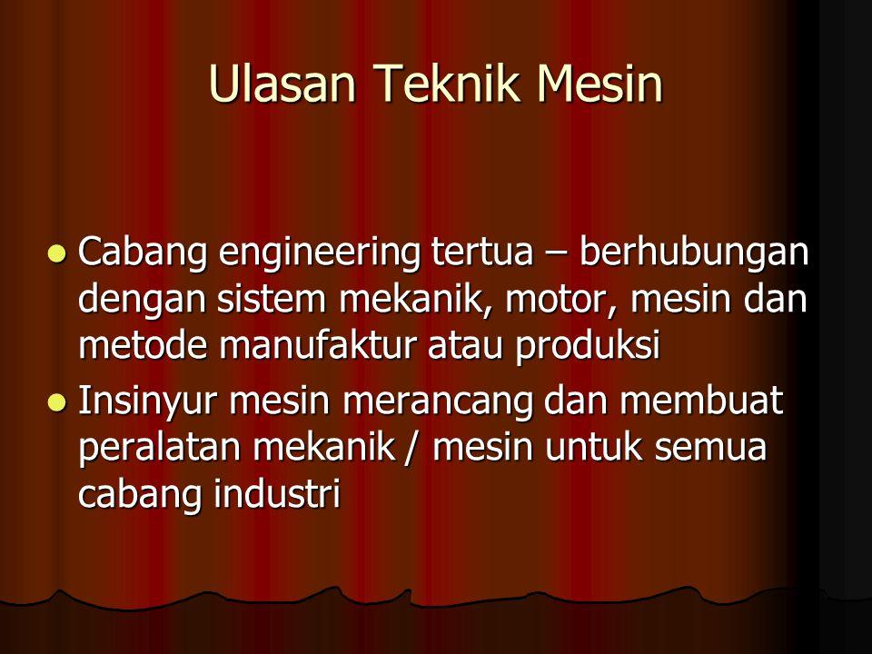 Ulasan Teknik Mesin Cabang engineering tertua – berhubungan dengan sistem mekanik, motor, mesin dan metode manufaktur atau produksi Cabang engineering