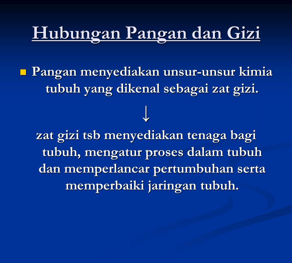 Hubungan Pangan dan Gizi Pangan menyediakan unsur-unsur kimia tubuh yang dikenal sebagai zat gizi. Pangan menyediakan unsur-unsur kimia tubuh yang dik