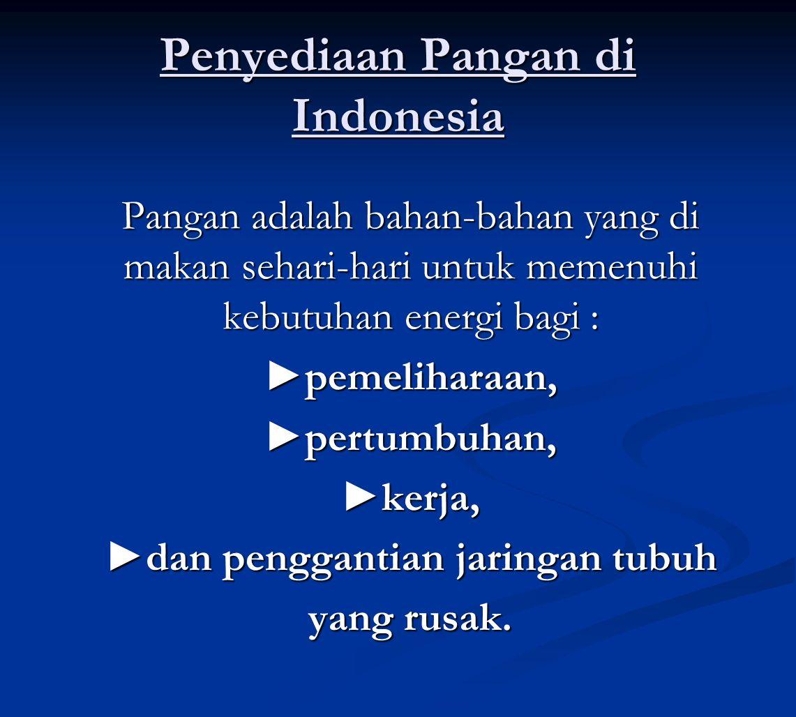 Penyediaan Pangan di Indonesia Pangan adalah bahan-bahan yang di makan sehari-hari untuk memenuhi kebutuhan energi bagi : ►pemeliharaan, ►pertumbuhan,