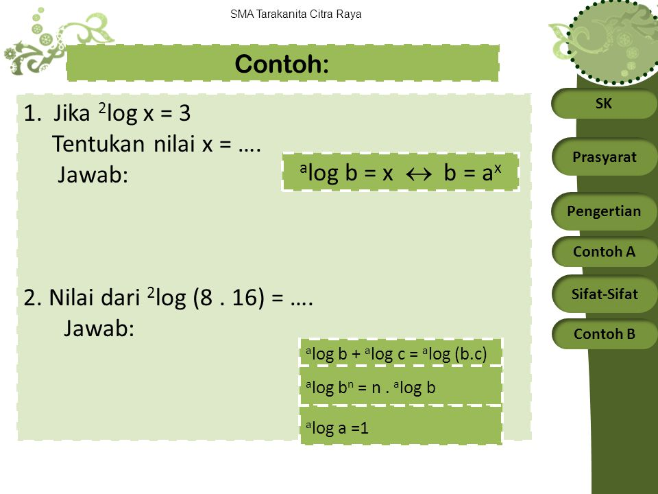 SK Prasyarat Pengertian Contoh A Sifat-Sifat Contoh B SMA Tarakanita Citra Raya 1. Jika 2 log x = 3 Tentukan nilai x = …. Jawab: 2. Nilai dari 2 log (
