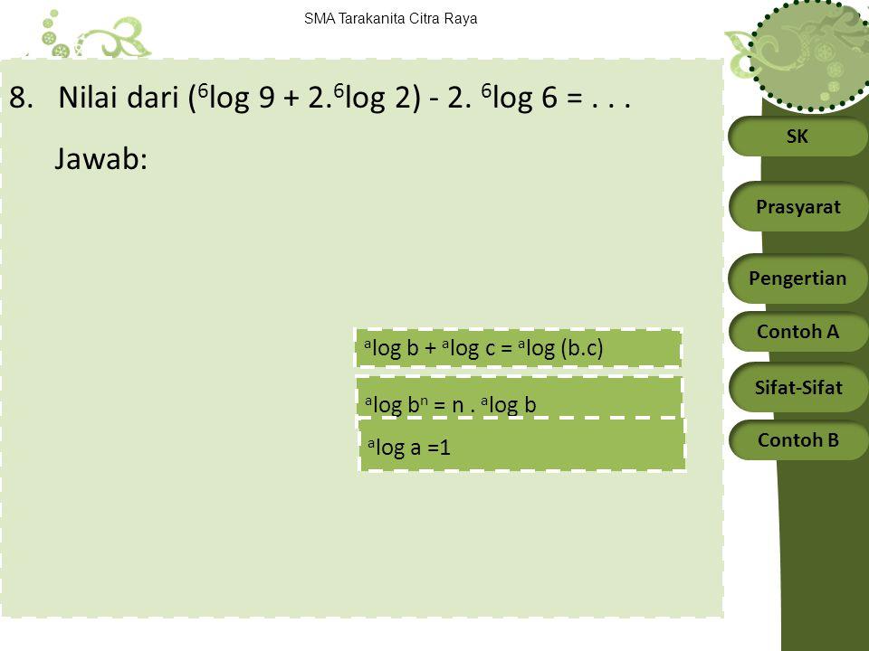 SK Prasyarat Pengertian Contoh A Sifat-Sifat Contoh B SMA Tarakanita Citra Raya 8.Nilai dari ( 6 log 9 + 2. 6 log 2) - 2. 6 log 6 =... Jawab: a log b