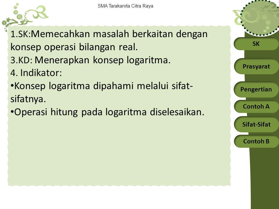 SK Prasyarat Pengertian Contoh A Sifat-Sifat Contoh B SMA Tarakanita Citra Raya Logaritma diperlukan untuk menganalisis konsep-konsep lain yang berkaitan dengan investasi.