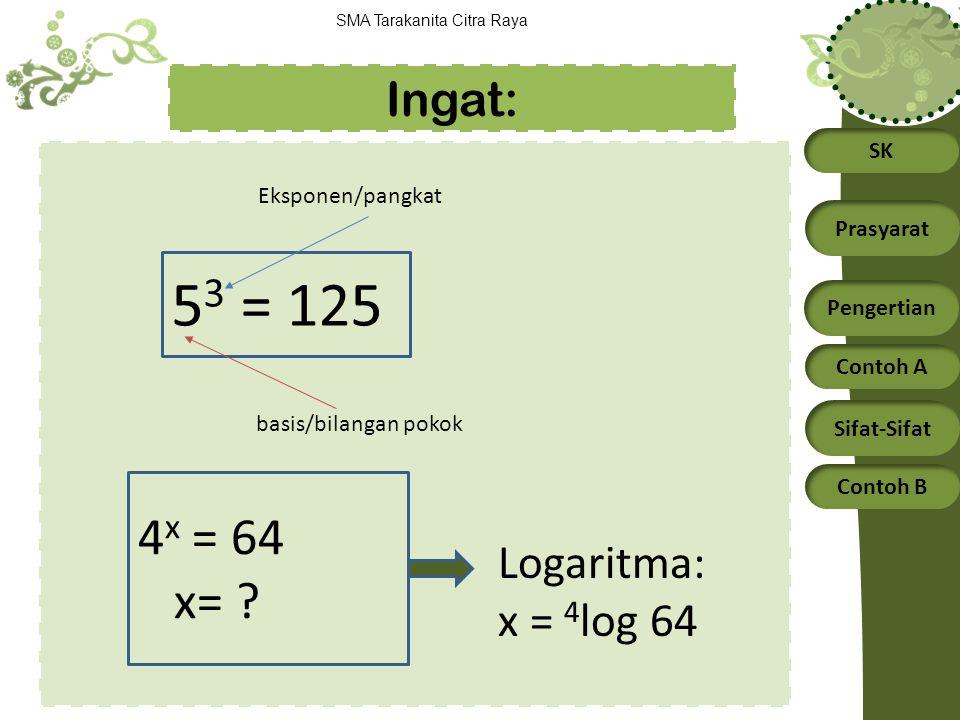 SK Prasyarat Pengertian Contoh A Sifat-Sifat Contoh B SMA Tarakanita Citra Raya Logaritma merupakan invers/kebalikan dari perpangkatan/eksponen.