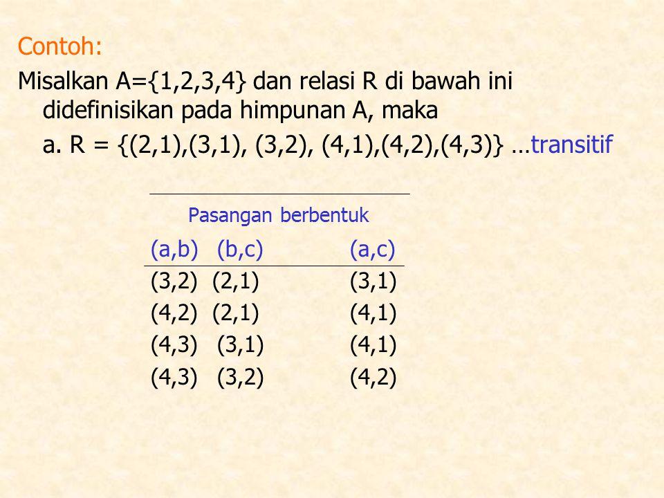 Contoh: Misalkan A={1,2,3,4} dan relasi R di bawah ini didefinisikan pada himpunan A, maka a.