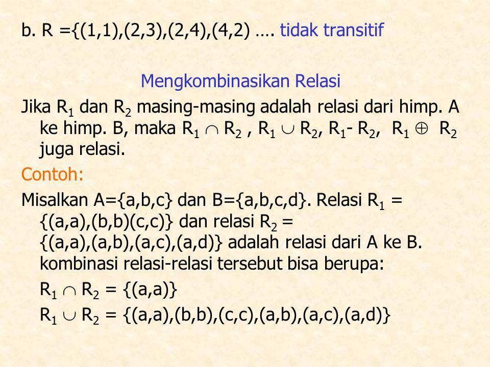 b.R ={(1,1),(2,3),(2,4),(4,2) ….