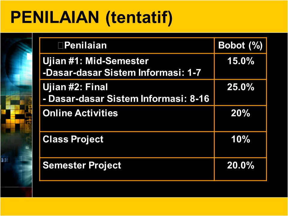 PENILAIAN (tentatif) PenilaianBobot (%) Ujian #1: Mid-Semester -Dasar-dasar Sistem Informasi: 1-7 15.0% Ujian #2: Final - Dasar-dasar Sistem Informasi