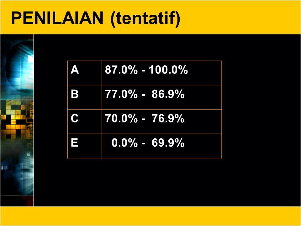 PENILAIAN (tentatif) A87.0% - 100.0% B77.0% - 86.9% C70.0% - 76.9% E 0.0% - 69.9%